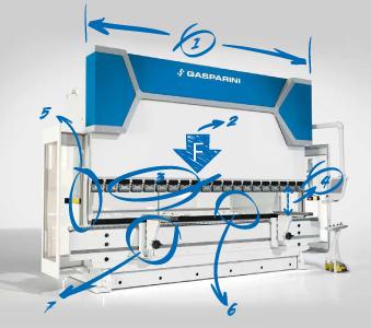 prensa-plegadora-idraulica-X-press-configurar